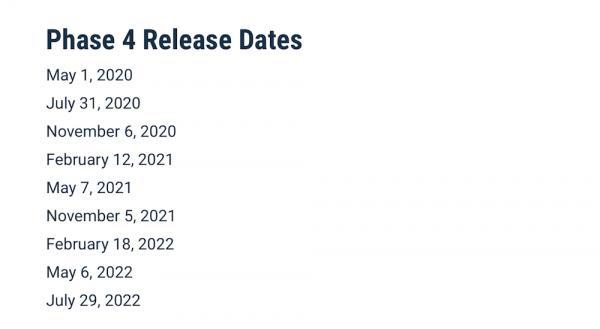 確定有12部大作可看_!漫威宇宙第四階段「上映日程表」大公開 全女英雄《A-Force》即將誕生?_(3).jpg
